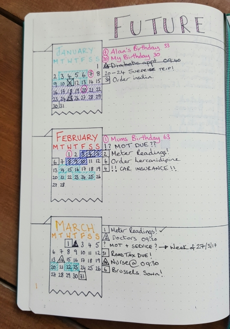 KEY .. How I track shifts as well as tasks and events
