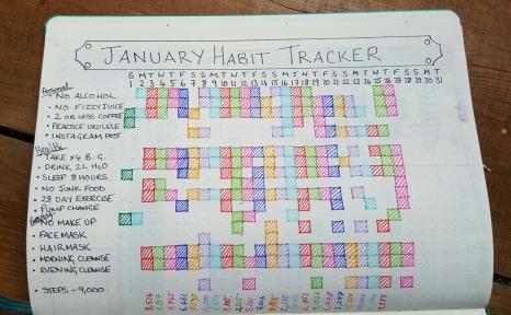 Current Habit Tracker