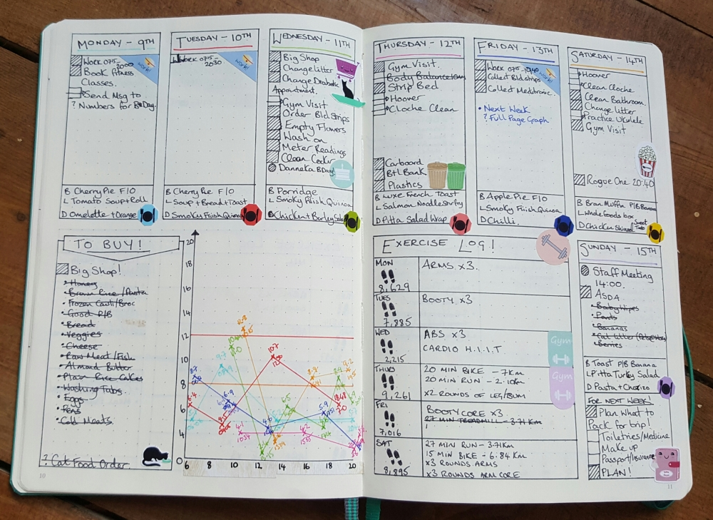 Leuchtturm1917 Weekly spread 2 Bullet journal