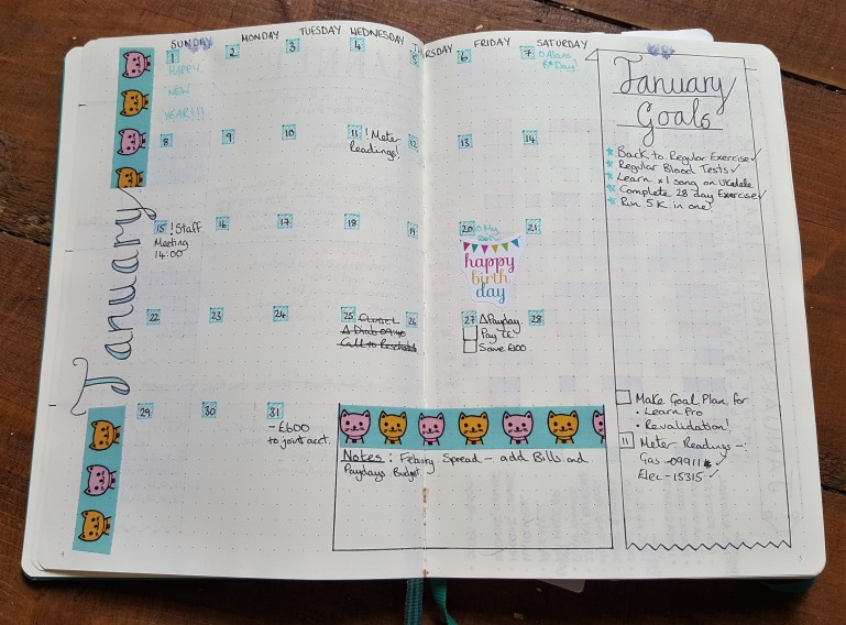 Leuchtturm1917 Bullet journal January Spread